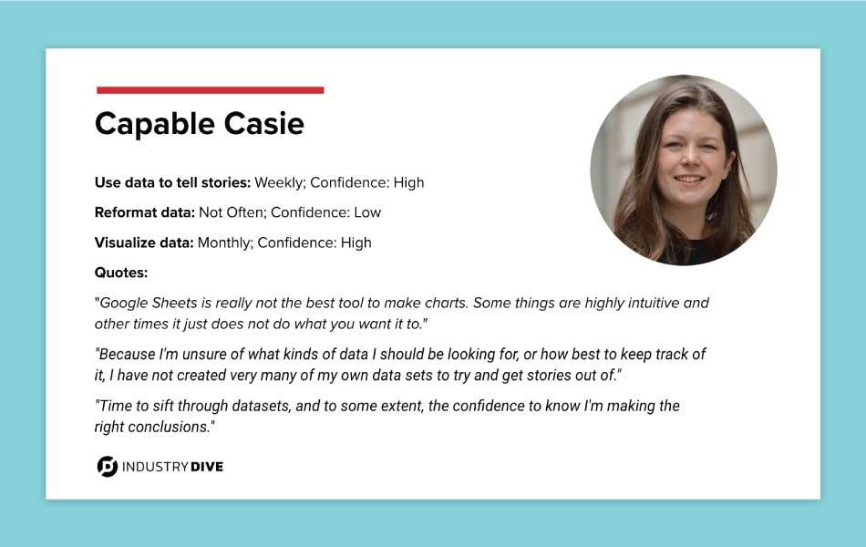 Capable Casie quotes