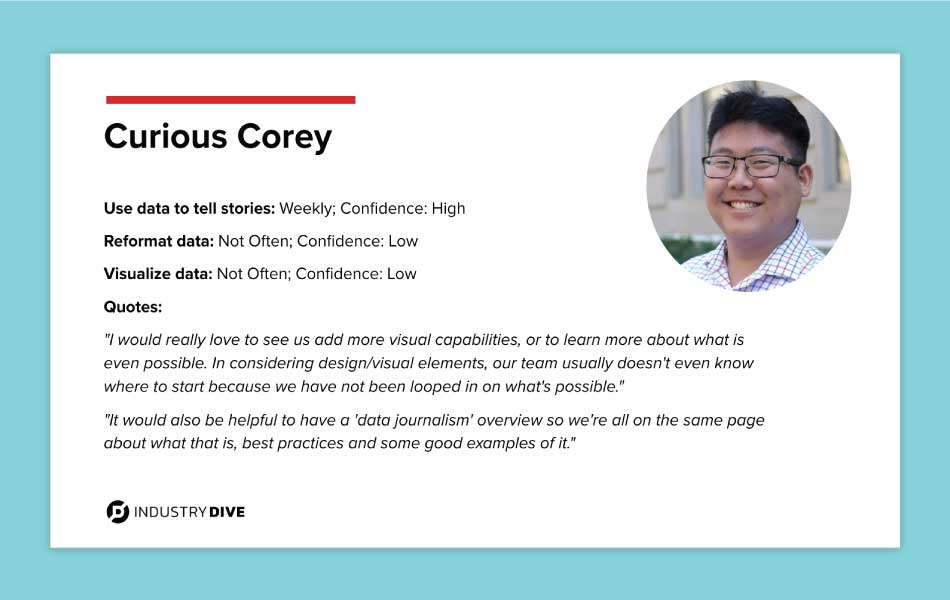 Curious Corey quotes