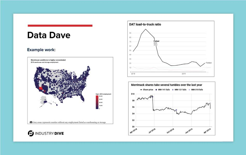Data Dave graphs
